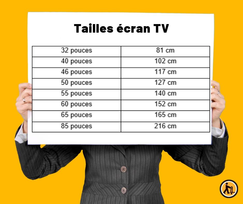 Comment choisir sa télé