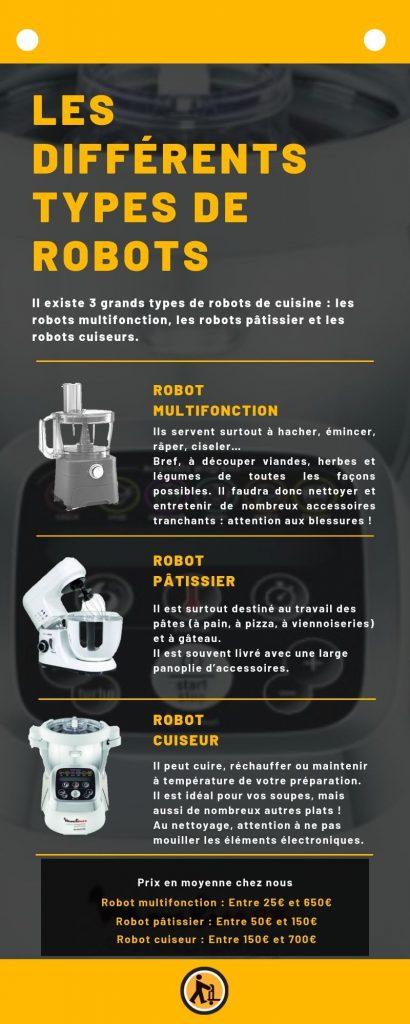 Comment entretenir mon robot de cuisine