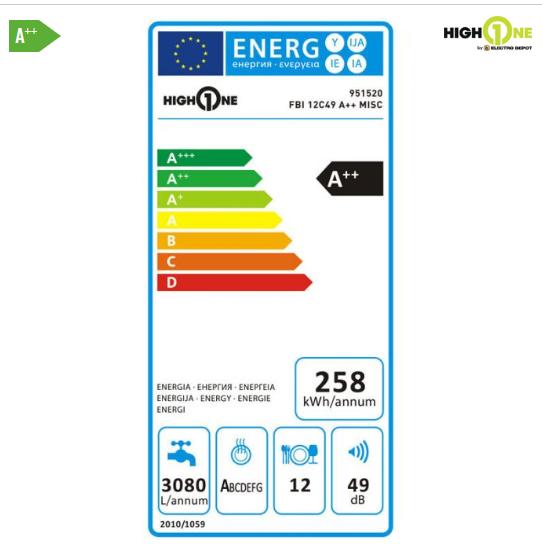 label énergétique lave-vaisselle