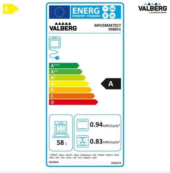 label énergétique four