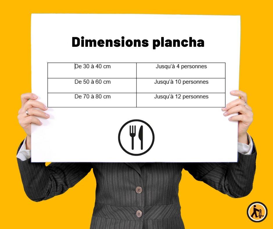 dimensions plancha